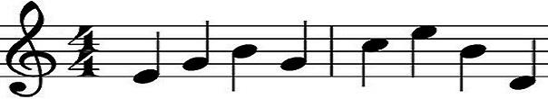 Bien lire les partitions de piano